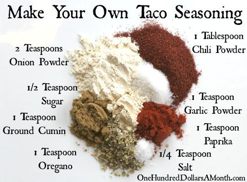 Easy Kitchen Tips – Taco Seasoning Recipe