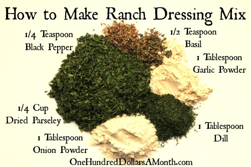 Easy Kitchen Tips – Ranch Dressing and Dip Recipe