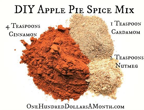 DIY Apple Pie Spice Mix + Apple Pie Recipe