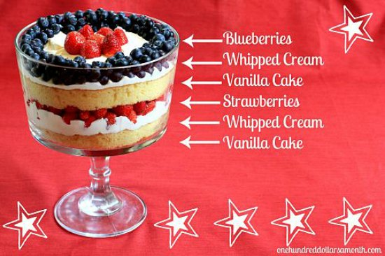 fourth of july trifle cake