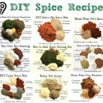 DIY-Spice-Round-Up-10-Make-Your-Own-Spice-Recipes