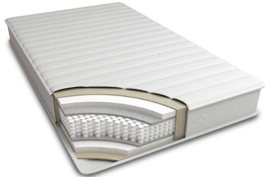 buy mattresses online