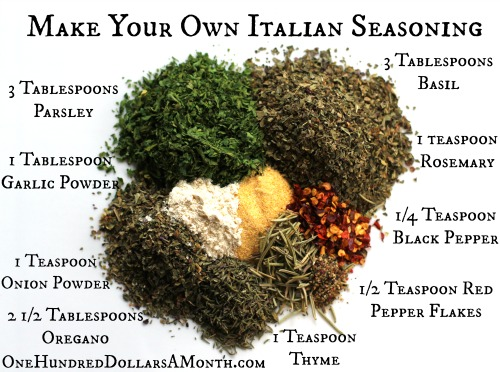 Easy-Kitchen-Tips-–-Italian-Seasoning-Recipe1