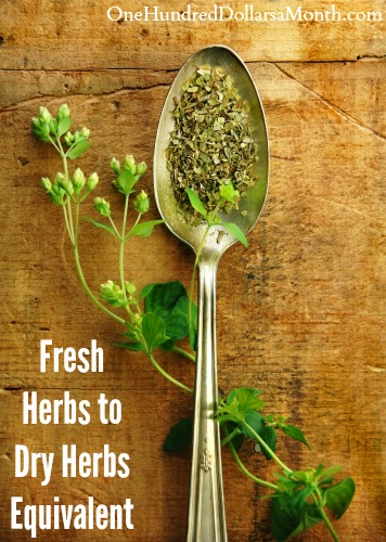 Fresh Herbs to Dry Herbs Equivalent
