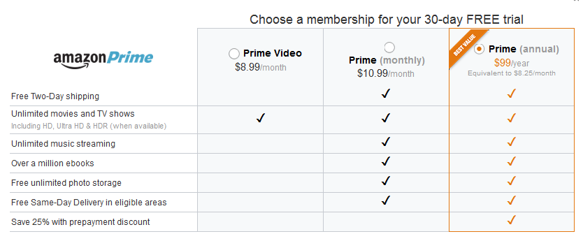 Amazon Now Offering Month-to-Month Prime Memberships